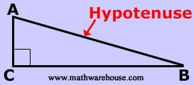 Image Gallery hypotenuse