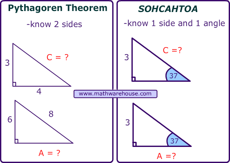 pythagorean vs sohcahtoa