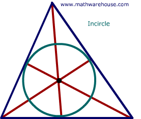 Incenter of A Triangle Defined with examples and pictures