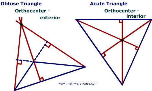 orthocenter of a triangle defined with examples for acute obtuse