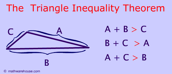 Worksheets Triangle Inequality Practice Worksheet triangle inequality theorem the rule explained with pictures and picture formula