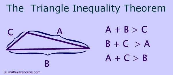 Triangle Inequality Theorem: The rule explained with pictures and ...