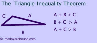 Picture of the Triangle Inquality Theorem Formula