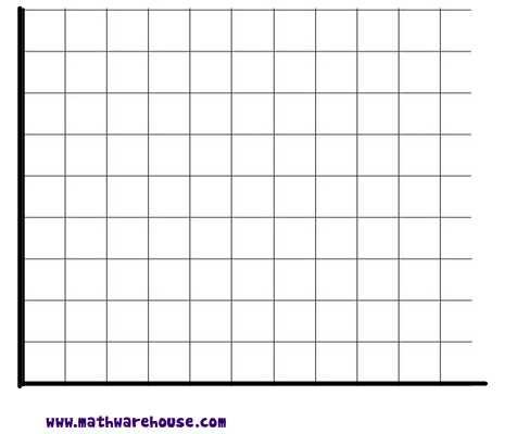 blank quadrant 1 graph paper MEMEs