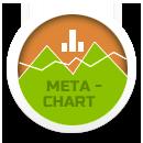 Meta Charts Logo