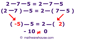 Non Example of Associative Property