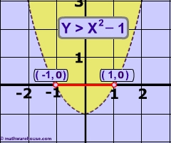 Diagram Quadratic Inequality besides Img also Hqdefault further Maxresdefault additionally Priceless School. on math riddles