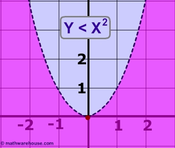 ... Equations Worksheet. on multi step equations worksheet with fractions