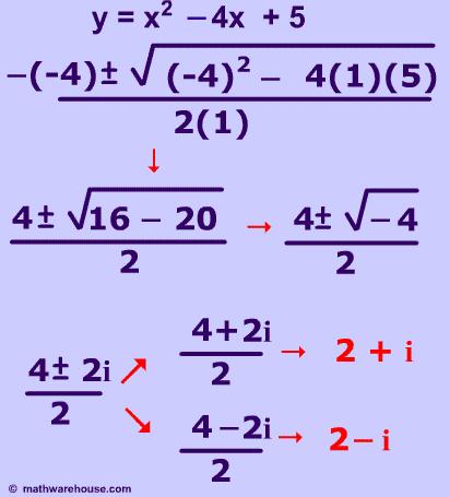 The Discriminant in Quadratic Equations--visual tutorial ...