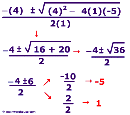 Discriminant and roots worksheet