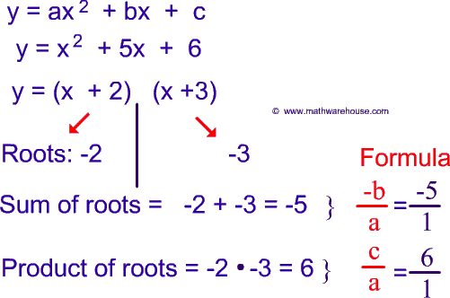Formula For The Sum And Product Of The Roots Of A Quadratic Equation