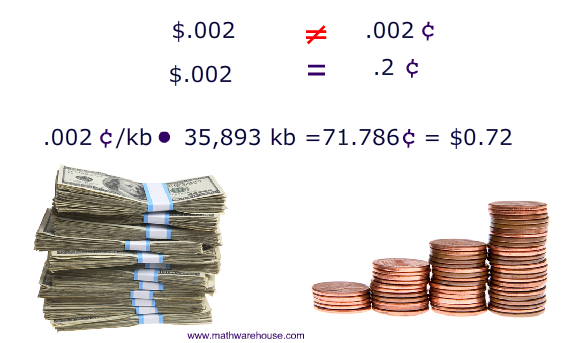 real world math horror stories two dollars vs two cents and more