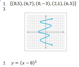 Functions Review Worksheet and Answer Key  Free pdf with 48