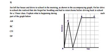 distance vs time graphs activity and worksheet free pdf. Black Bedroom Furniture Sets. Home Design Ideas