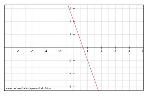 write the equation of the line pictured in the graph below express your answer in slope intercept form - Graphing Slope Intercept Form Worksheet