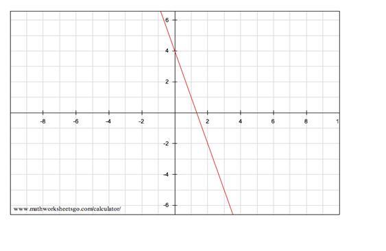 Slope Intercept Form Worksheet (pdf) and Answer Key. 29 scaffolded ...