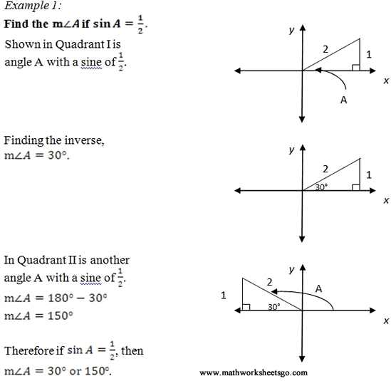 Picture of the ambiguous case of the law of sines