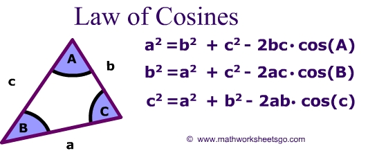 ... /law-of-sines-and-cosines/images/law-of-cosines-picture-formula.jpg