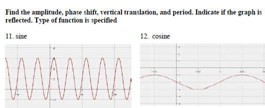 graphing sine  cosine  tangent with change in period