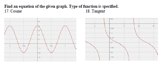 Graphing Sine Cosine Tangent with change in period amplitude – Function Transformations Worksheet