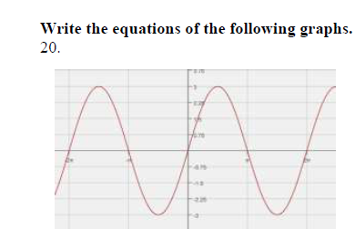 Graphing Sine and Cosine Worksheet with Answers. Amplitude, period ...