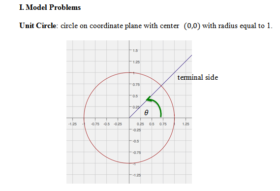 unit circle worksheet with answers  find angle based on
