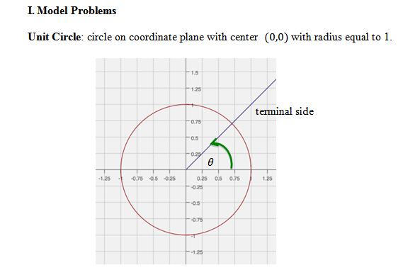 Unit circle worksheet answer key