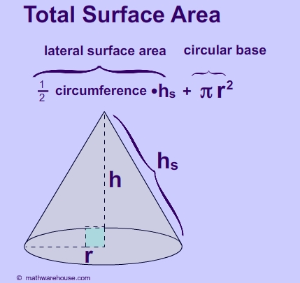 Surface+area+of+cone+formula