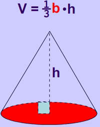 Math >> Pictures of cone. free images that you can download and use!
