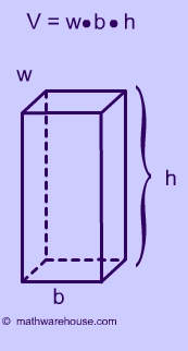 formula volume of rectangular prism explained with pictures and