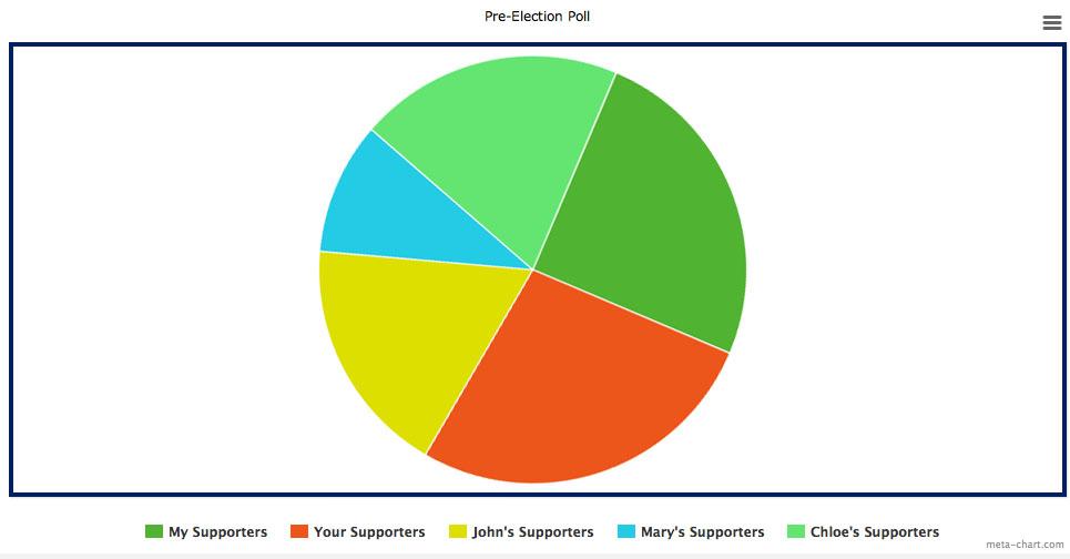 pre-election poll2