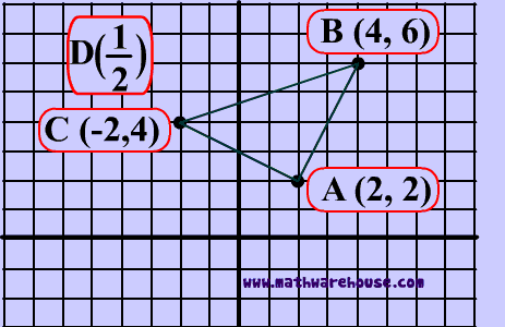 how to find the linear scale factor