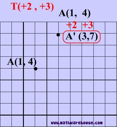 Picture Of A Translation In Math Graph