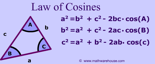 Law of Cosines Formula and examples of the law of cosines and a – Law of Cosine Worksheet