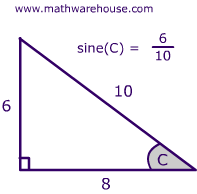 Sine Cosine Tangent Explained And With Examples And Practice