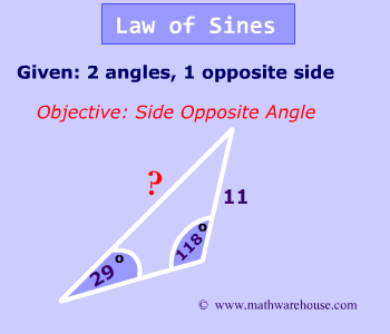 Law of Sines and Cosines--When to use each formula, video tutorial