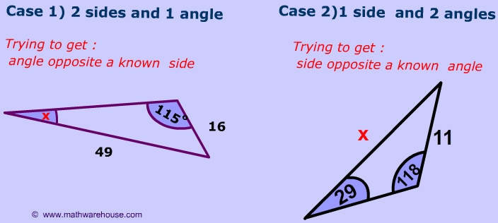 Law Of Sines Formula Examples And Practice Problems