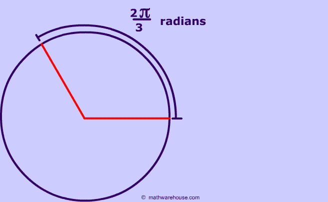 Converting radians to degrees and degrees to radians